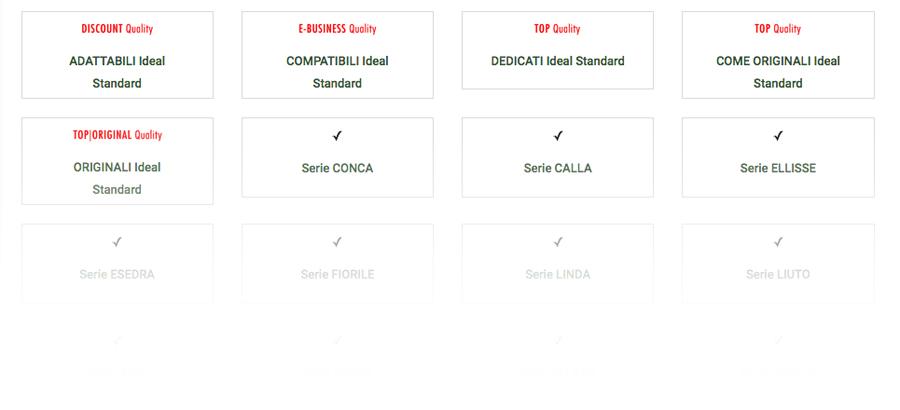 TUTTI i ricambi COPRIWATER per vasi marca IDEAL STANDARD. Sostituzione ✓ ABSOLUTE CLASSIC ✓ ABSOLUTE DIAPASON ✓ ABSOLUTE KUROKAWA ✓ ABSOLUTE LIRIKA ✓ ACTIVE ✓ AERO ✓ ALA ✓ ANSA ✓ AQUATONDA ✓ BAMBY ✓ CALLA ✓ CANTICA ✓ CLASSICA TERSO ✓ CONCA ✓ CONNECT ✓ DIAGONAL ✓ ELIVAS ✓ ELLISSE ✓ ELLISSE PIU' ✓ ELLISSE UNI ✓ ESEDRA ✓ FIORILE ✓ FIORILE SOSPESO/LUSSO ✓ GEMMA ✓ IMAGINE ✓ IRIL ✓ LINDA ✓ LIUTO ✓ MERIDIANA ✓ MOMENTS ✓ MONVAS ✓ NEMEA ✓ OLD ENGLAND ✓ ONDINE ✓ PONTI Z ✓ RIALTO ✓ SMALL ✓ SMALL PIU' ✓ SOVAS ✓ TERSO ✓ TESI ✓ TONCA ✓ TONDA ✓ VELARA ✓ WASHPOINT ✓ XL ✓ ZANCAVAS
