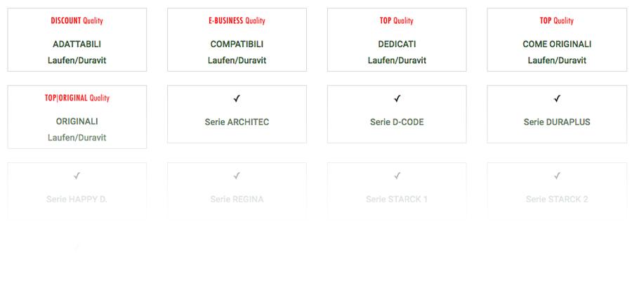 TUTTI i ricambi COPRIWATER per vasi marca DURAVIT - LAUFEN. Sostituzione ✓ 1930 ✓ ARCHITEC ✓ AROLLA ✓ CAPELLA ✓ CARO ✓ D-CODE ✓ D-CODE VIDAL ✓ DARLING ✓ DINO ✓ DURAPLUS ✓ DURASTYLE ✓ FENIX ✓ GALLERY ✓ GATTEO ✓ GIORNO ✓ HAPPY D ✓ HAPPY D 2 ✓ HARMONY ✓ ME BY STARCK ✓ MIMO ✓ MOBELLO ✓ OBJECT ✓ PRO ✓ REGINA ✓ STARCK 1 ✓ STARCK 2 ✓ STARCK 3 ✓ SUPREMA ✓ SWING ✓ VERO ✓ VIENNA